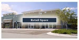 retail space renting
